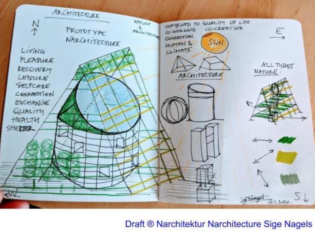 Plenary talk: Narchitektur in Zürich – Slides: why, how.